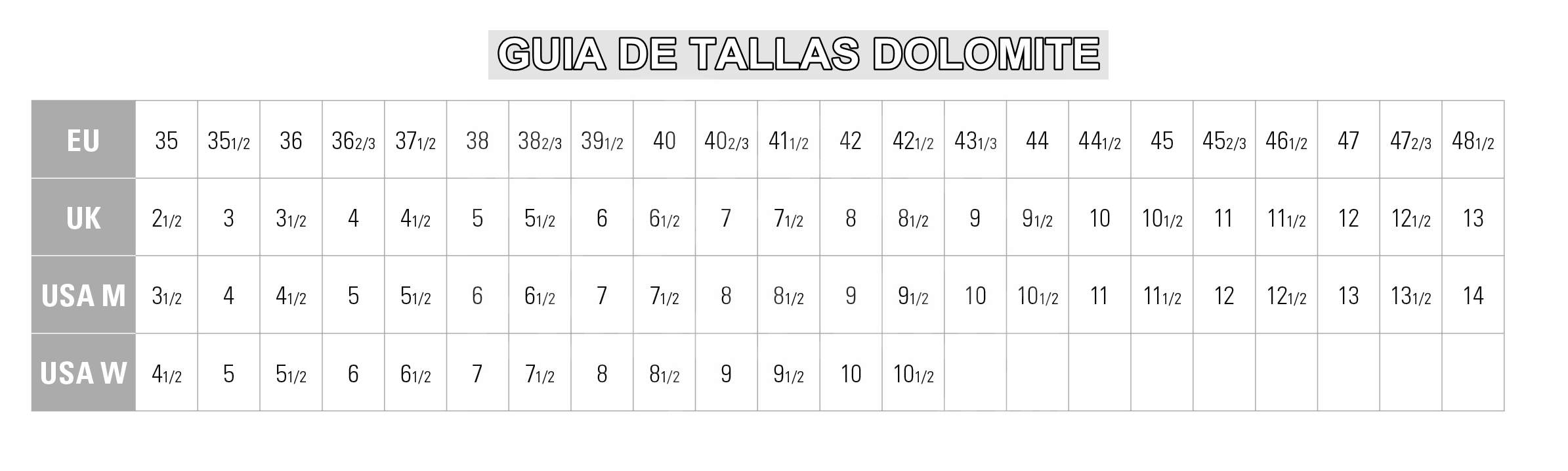 GUIA DE TALLAS DOLOMITE